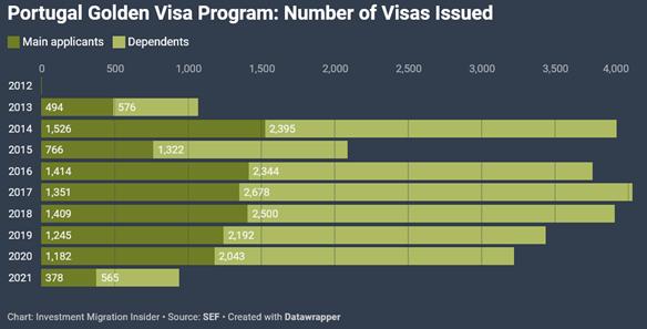 Картинка - количество выданных виз